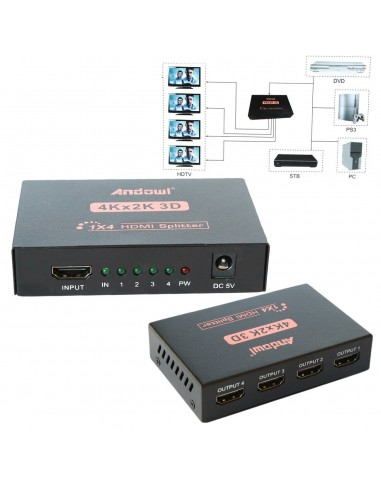SPLITTER SDOPPIATORE HDMI FULL HD...